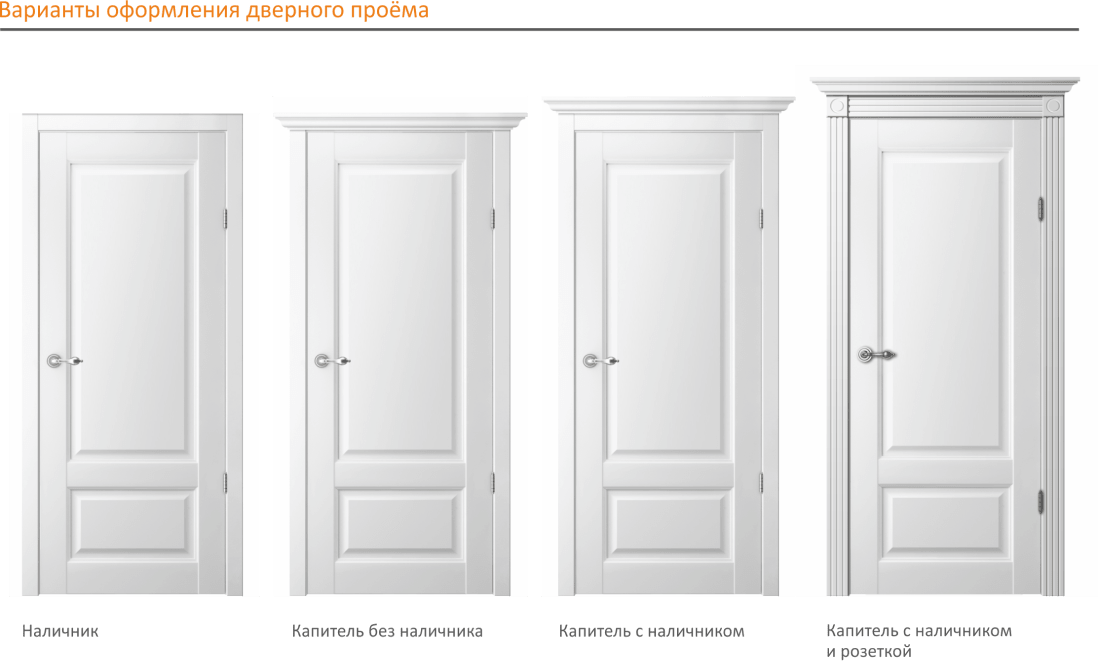Варианты оформления дверного проема